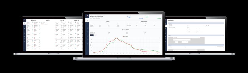 marketing automation 3 monitors