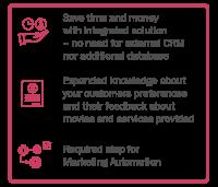 Benefits_CRM