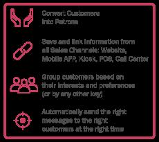 Benefits_Marketing_Automation-15