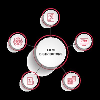 Film_distributors_diagram