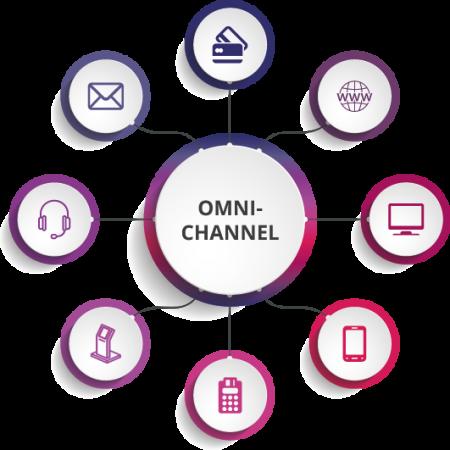 omni-channel_color